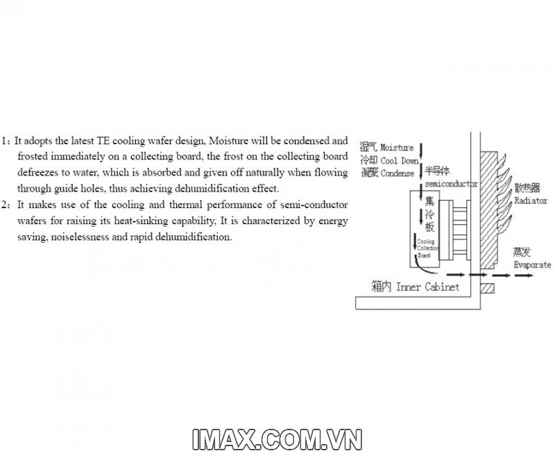 Tủ chống ẩm Andbon AB-30C, 30Lít 8